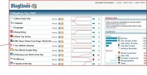 Bloglines Top 1000 Screen Shot